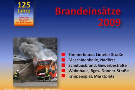 Brandeinsätze 2009