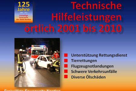 Hilfeleistungen 2001 - 2010